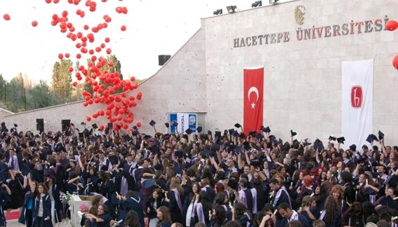 Türkiye'nin En İyi 10 Üniversitesi galerisi resim 5