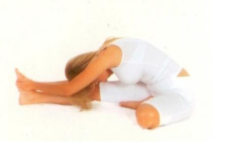 Oturarak Yapılan Yoga Hareketleri galerisi resim 10