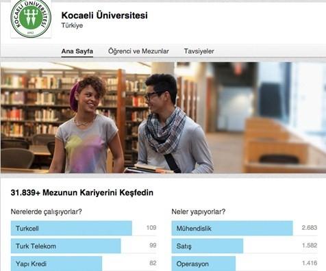Üniversite Tercihi Yapacaklar Dikkat! galerisi resim 30