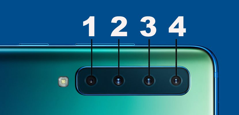 Samsung A9 Modeli 4 Kamera Özelliği ve Detaylı İncelemesi