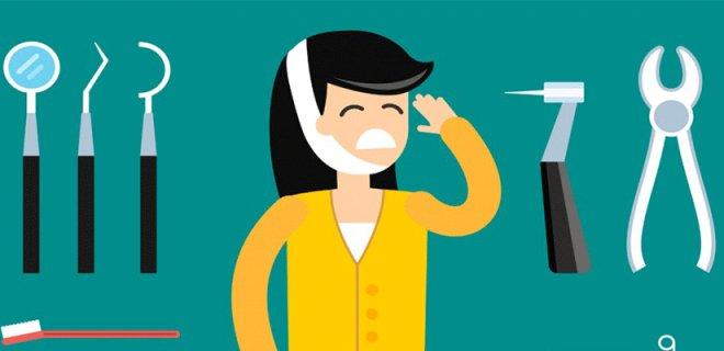 Diş Ağrısına Ne İyi Gelir? Diş Ağrısını Geçirecek Etkili 10 Yöntem