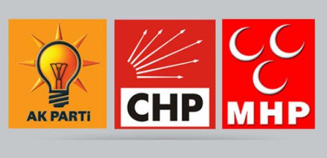 İstanbul Belediye Başkan Adayları - 2019 Yerel Seçim