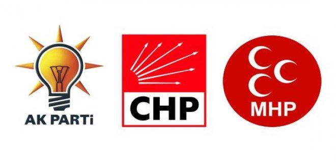 Samsun Belediye Başkan Adayları - 2019 Yerel Seçim