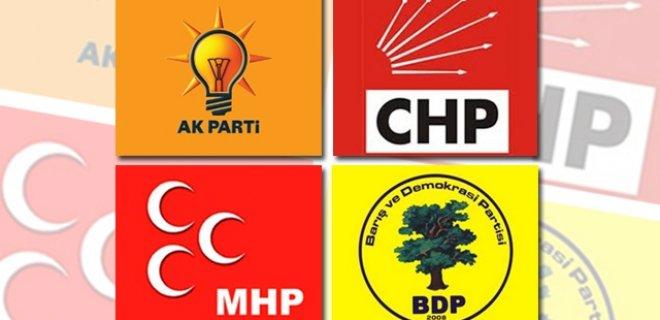 Kayseri Belediye Başkan Adayları - 2019 Yerel Seçim