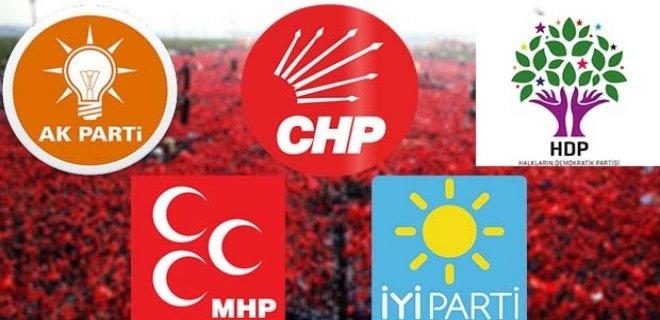 Malatya Belediye Başkan Adayları - 2019 Yerel Seçim