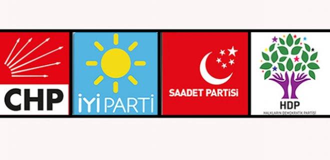 Sivas Belediye Başkan Adayları - 2019 Yerel Seçim
