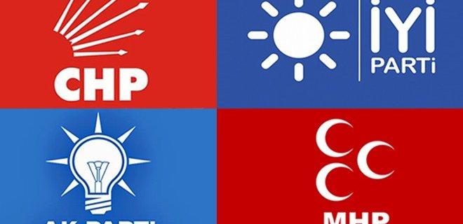 Çorum Belediye Başkan Adayları - 2019 Yerel Seçim