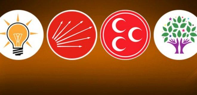 Tokat Belediye Başkan Adayları - 2019 Yerel Seçim