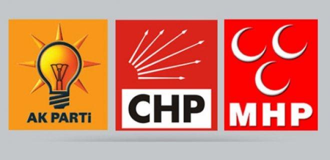 Mersin Belediye Başkan Adayları - 2019 Yerel Seçim
