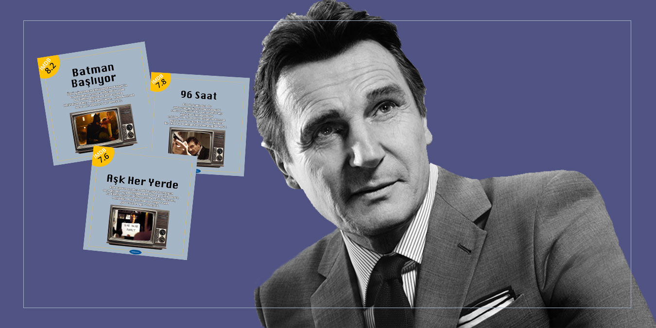Liam Neeson Filmleri – İrlanda Asıllı Sinema Yıldızı Liam Neeson'un En İyi ve IMDb Puanı Yüksek 15Filmi