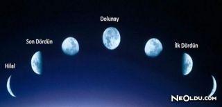 Ay'ın Evreleri ve İnsanlar Üzerinde Etkileri