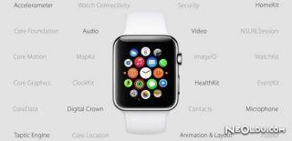 Apple Watch OS2'yi Duyurdu