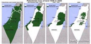 Filistin'de Yahudi Devletinin Kuruluşu ve Dış Faktörlerin Etkisi