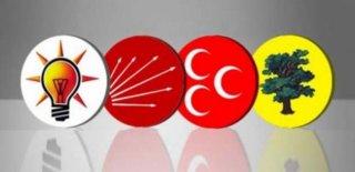 Şanlıurfa Belediye Başkan Adayları - 2019 Yerel Seçim