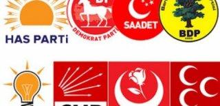 Kocaeli Belediye Başkan Adayları - 2019 Yerel Seçim
