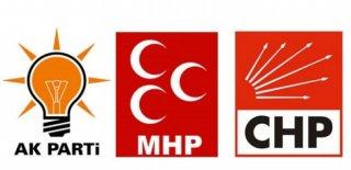 Erzurum Belediye Başkan Adayları - 2019 Yerel Seçim