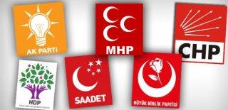 Kahramanmaraş Belediye Başkan Adayları - 2019 Yerel Seçim