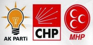 Çanakkale Belediye Başkan Adayları - 2019 Yerel Seçim