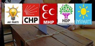 Iğdır Belediye Başkan Adayları - 2019 Yerel Seçim