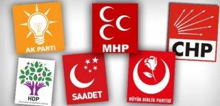 Bitlis Belediye Başkan Adayları - 2019 Yerel Seçim