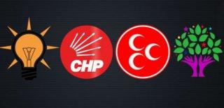 Nevşehir Belediye Başkan Adayları - 2019 Yerel Seçim