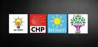 Aksaray Belediye Başkan Adayları - 2019 Yerel Seçim