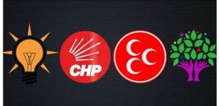 Adana Belediye Başkan Adayları - 2019 Yerel Seçim