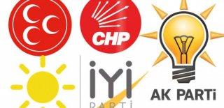 Kastamonu Belediye Başkan Adayları - 2019 Yerel Seçim