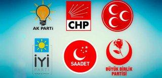 24 Haziran Seçimlerinde En Yakın Sonucu Bilen Şirket Açıkladı!