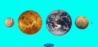 Rüyada Gezegen Görmek Ne Anlama Gelir?