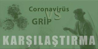 Corona Virüsü (Koronavirüs) ile Grip Arasındaki Fark Nedir?